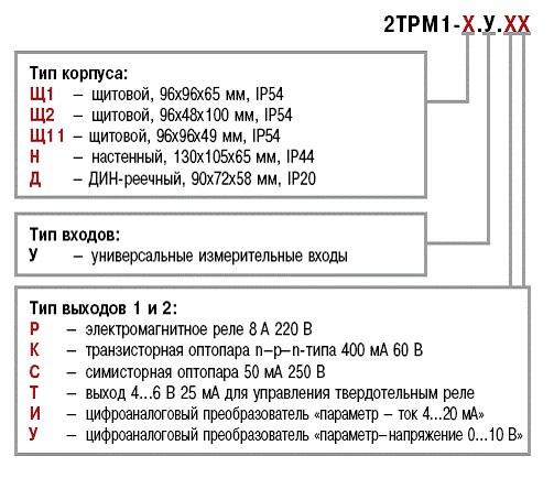 модификации терморегулятора овен 2трм1